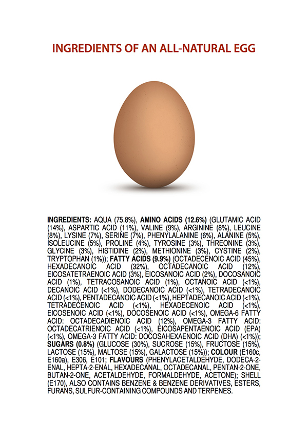 ingredients-of-an-all-natural-egg